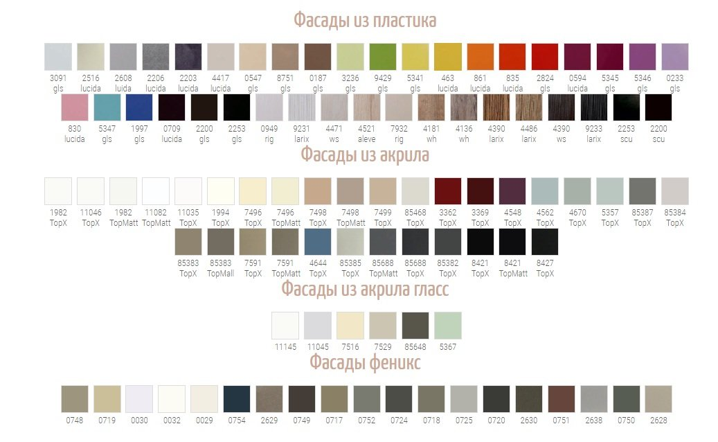 Цветовые вариации кухни Неаполь
